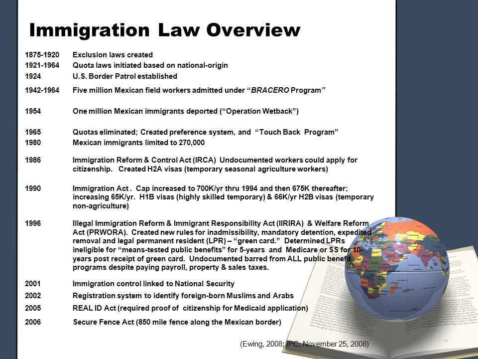 Immigration Law Overview 1875-1920 Exclusion laws created 1921-1964 Quota laws initiated based on national-origin 1924U.S.