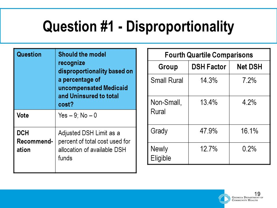 19 Question #1 - Disproportionality QuestionShould the model recognize disproportionality based on a percentage of uncompensated Medicaid and Uninsure