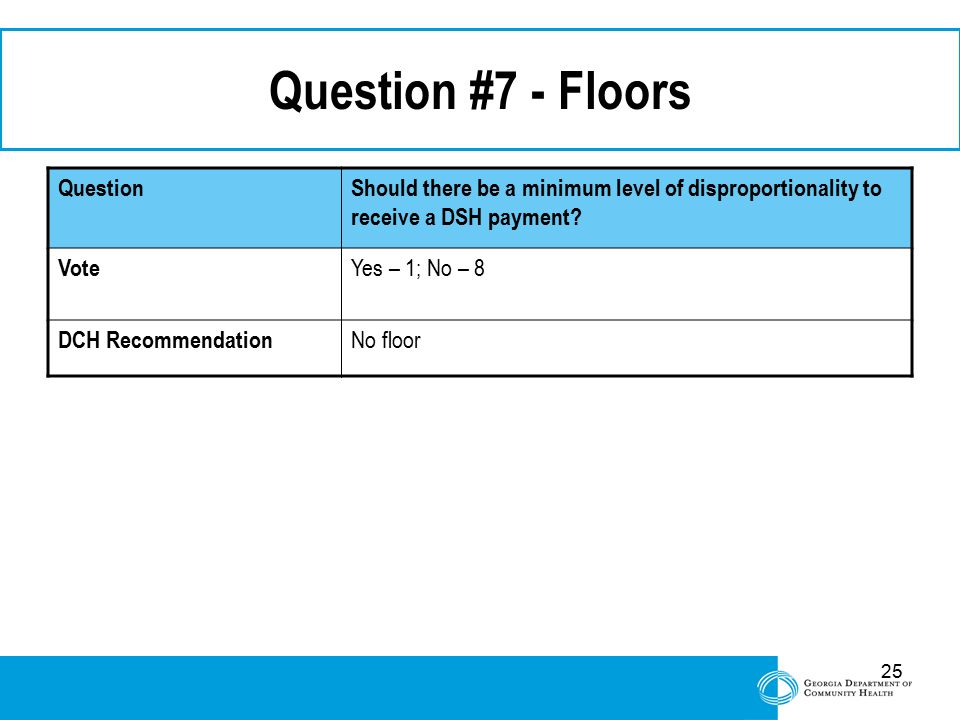 25 Question #7 - Floors QuestionShould there be a minimum level of disproportionality to receive a DSH payment? Vote Yes – 1; No – 8 DCH Recommendatio