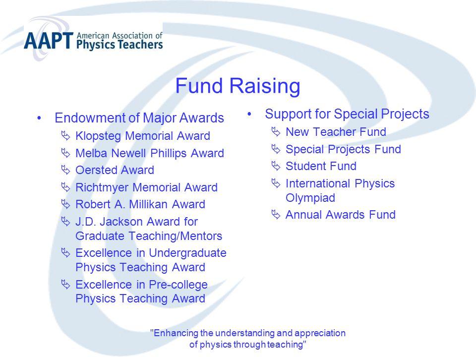 Enhancing the understanding and appreciation of physics through teaching Fund Raising Endowment of Major Awards  Klopsteg Memorial Award  Melba Newell Phillips Award  Oersted Award  Richtmyer Memorial Award  Robert A.