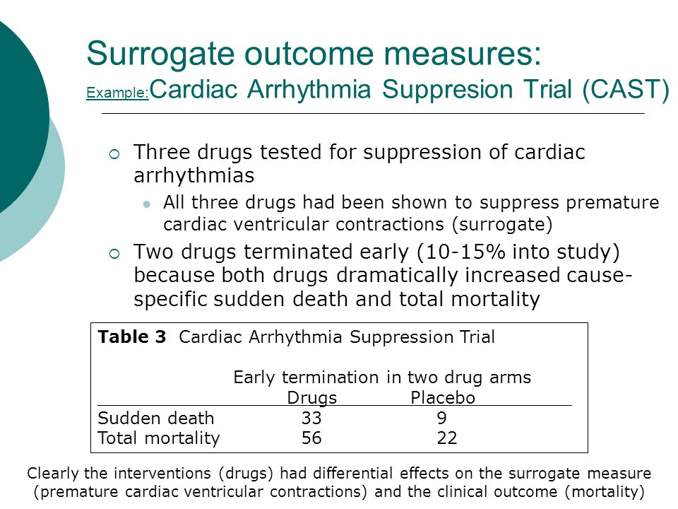 Surrogate outcome measures: Example: Cardiac Arrhythmia Suppresion Trial (CAST)  Three drugs tested for suppression of cardiac arrhythmias All three drugs had been shown to suppress premature cardiac ventricular contractions (surrogate)  Two drugs terminated early (10-15% into study) because both drugs dramatically increased cause- specific sudden death and total mortality Table 3 Cardiac Arrhythmia Suppression Trial Early termination in two drug arms Drugs Placebo Sudden death339 Total mortality 56 22 Clearly the interventions (drugs) had differential effects on the surrogate measure (premature cardiac ventricular contractions) and the clinical outcome (mortality)