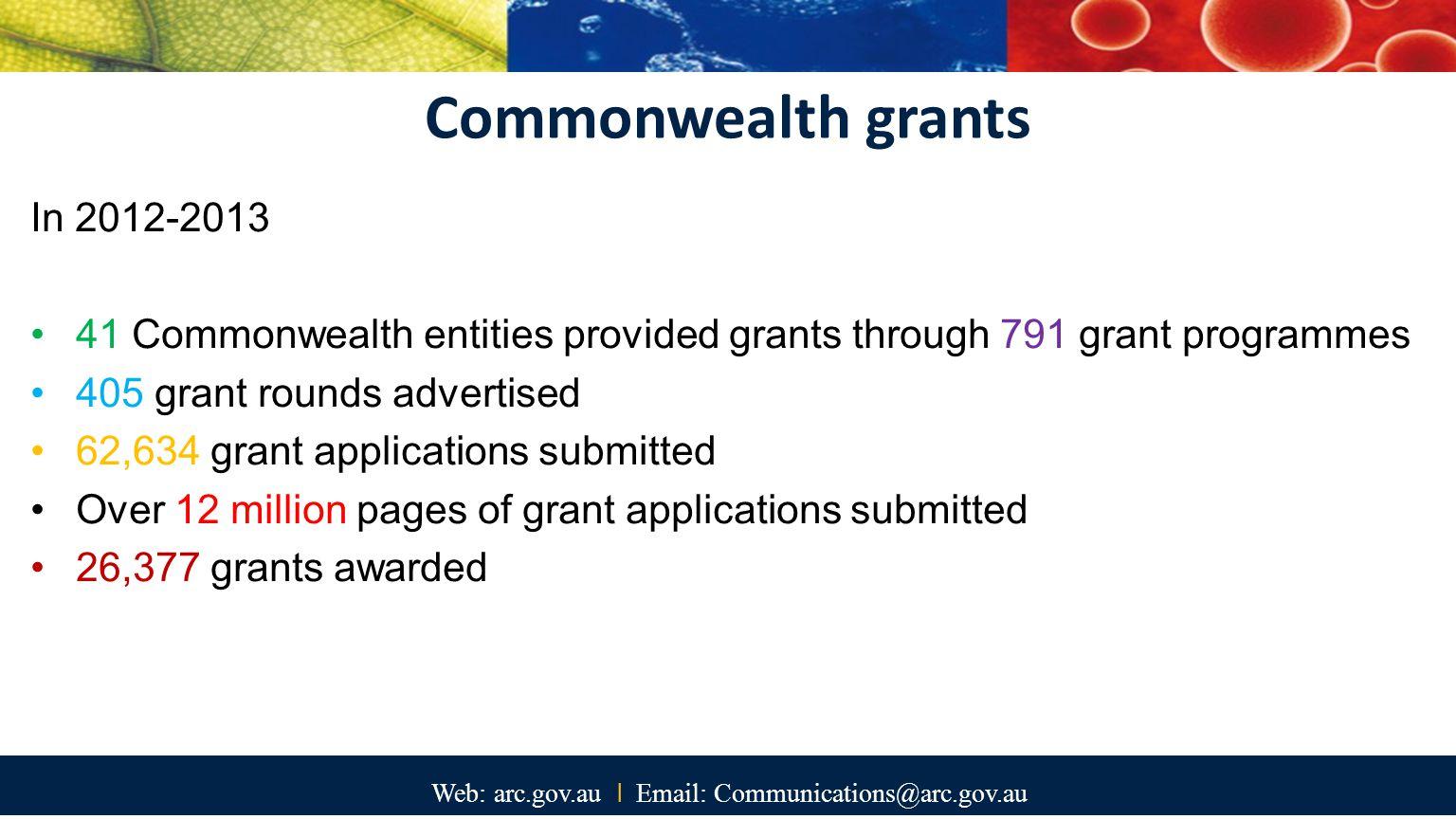 Web: arc.gov.au I Email: Communications@arc.gov.au NCGP stats 2014 7000 proposals 22,000 assessments 1300 new grants 8000 active grants 1600 post award requests