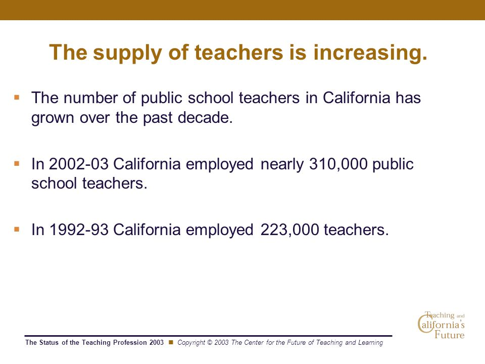 The Status of the Teaching Profession 2003 Copyright © 2003 The Center for the Future of Teaching and Learning The supply of teachers is increasing. 