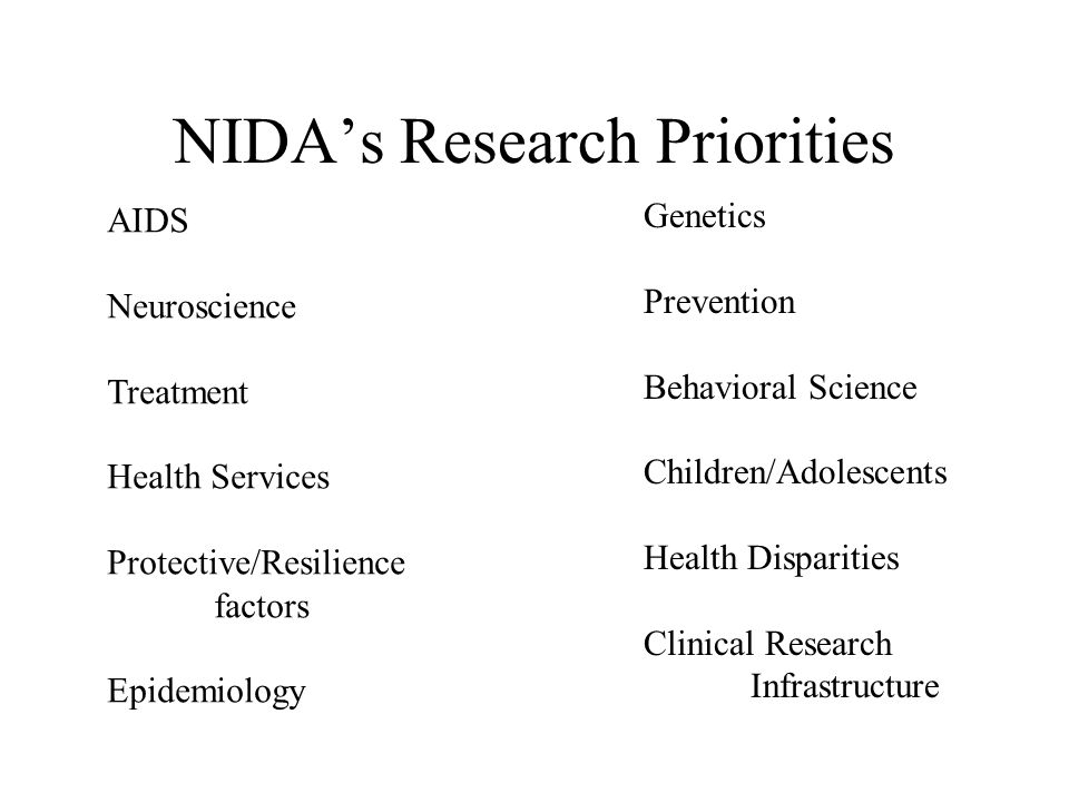 NIDA's Research Priorities AIDS Neuroscience Treatment Health Services Protective/Resilience factors Epidemiology Genetics Prevention Behavioral Science Children/Adolescents Health Disparities Clinical Research Infrastructure