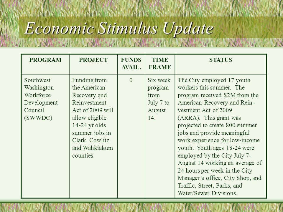 Economic Stimulus Update PROGRAMPROJECTFUNDS AVAIL. TIME FRAME STATUS Southwest Washington Workforce Development Council (SWWDC) Funding from the Amer
