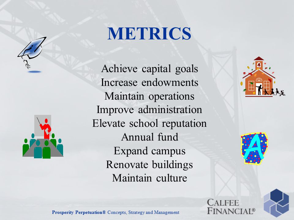Prosperity Perpetuation® Concepts, Strategy and Management METRICS Achieve capital goals Increase endowments Maintain operations Improve administration Elevate school reputation Annual fund Expand campus Renovate buildings Maintain culture