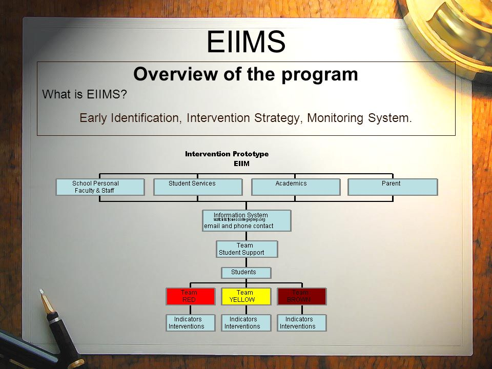 EIIMS Overview of the program What is EIIMS.