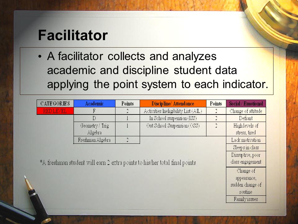 Facilitator A facilitator collects and analyzes academic and discipline student data applying the point system to each indicator.
