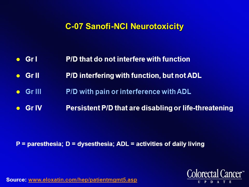 C-07 Sanofi-NCI Neurotoxicity Gr IP/D that do not interfere with function Gr IIP/D interfering with function, but not ADL Gr IIIP/D with pain or interference with ADL Gr IVPersistent P/D that are disabling or life-threatening Source: www.eloxatin.com/hep/patientmgmt5.asp P = paresthesia; D = dysesthesia; ADL = activities of daily living