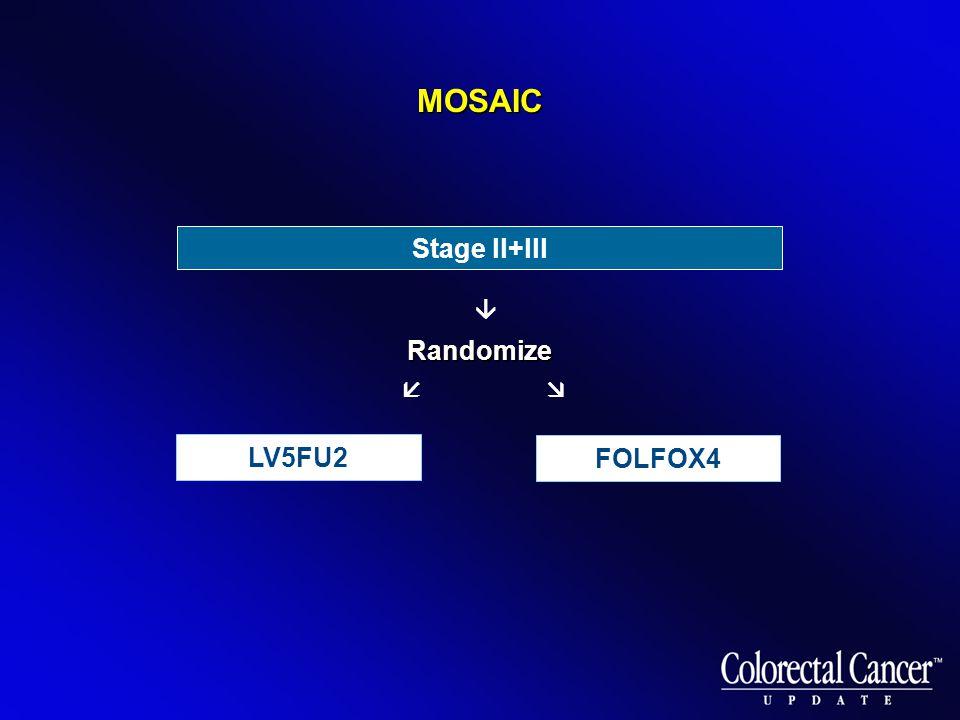   Randomize LV5FU2 Stage ll+lll FOLFOX4 MOSAIC