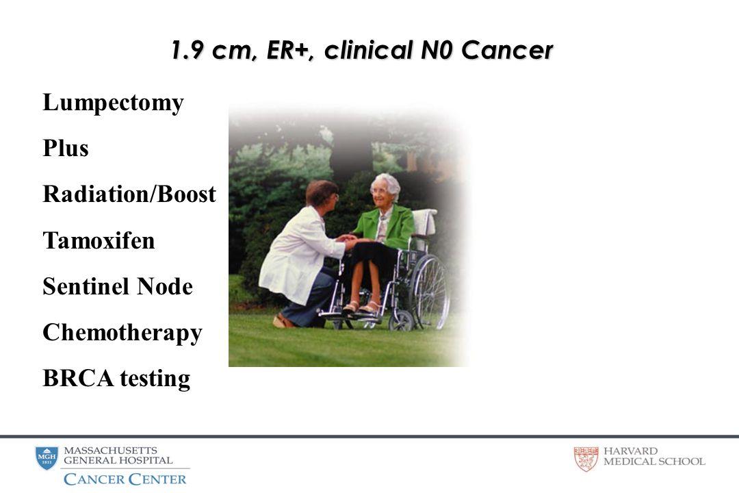 1.9 cm, ER+, clinical N0 Cancer Lumpectomy Plus Radiation/Boost Tamoxifen Sentinel Node Chemotherapy BRCA testing Lumpectomy Plus Radiation/Boost Tamoxifen/AI Sentinel Node Chemotherapy BRCA testing