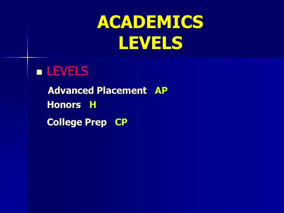 ACADEMICS LEVELS LEVELS LEVELS Advanced Placement AP Advanced Placement AP Honors H Honors H College Prep CP College Prep CP