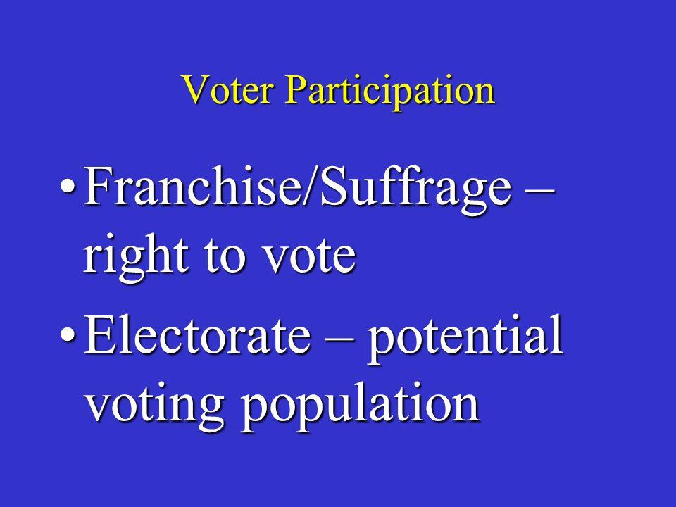 Voter Participation Franchise/Suffrage – right to voteFranchise/Suffrage – right to vote Electorate – potential voting populationElectorate – potentia
