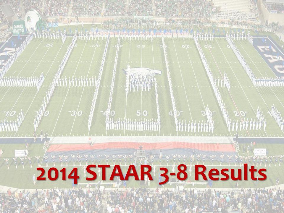 2014 STAAR 3-8 Results
