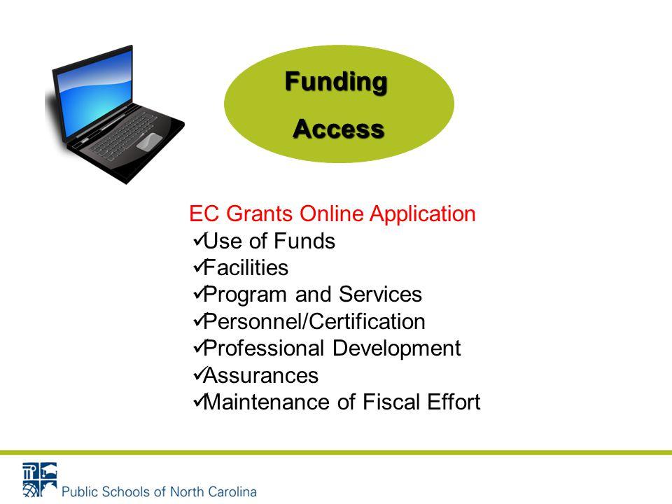 FundingAccess EC Grants Online Application Use of Funds Facilities Program and Services Personnel/Certification Professional Development Assurances Maintenance of Fiscal Effort