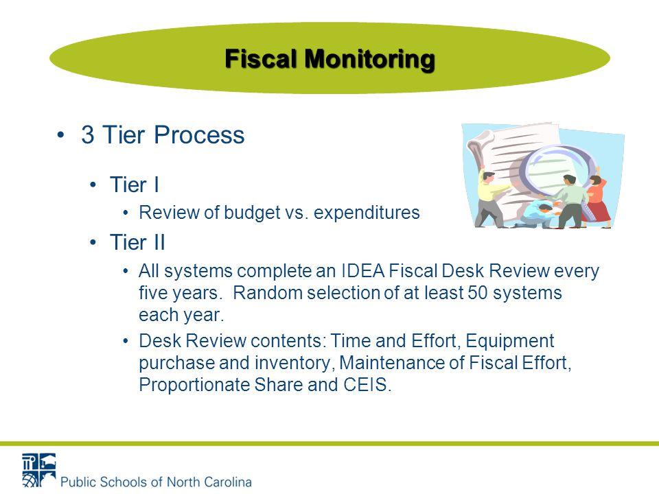 3 Tier Process Tier I Review of budget vs.