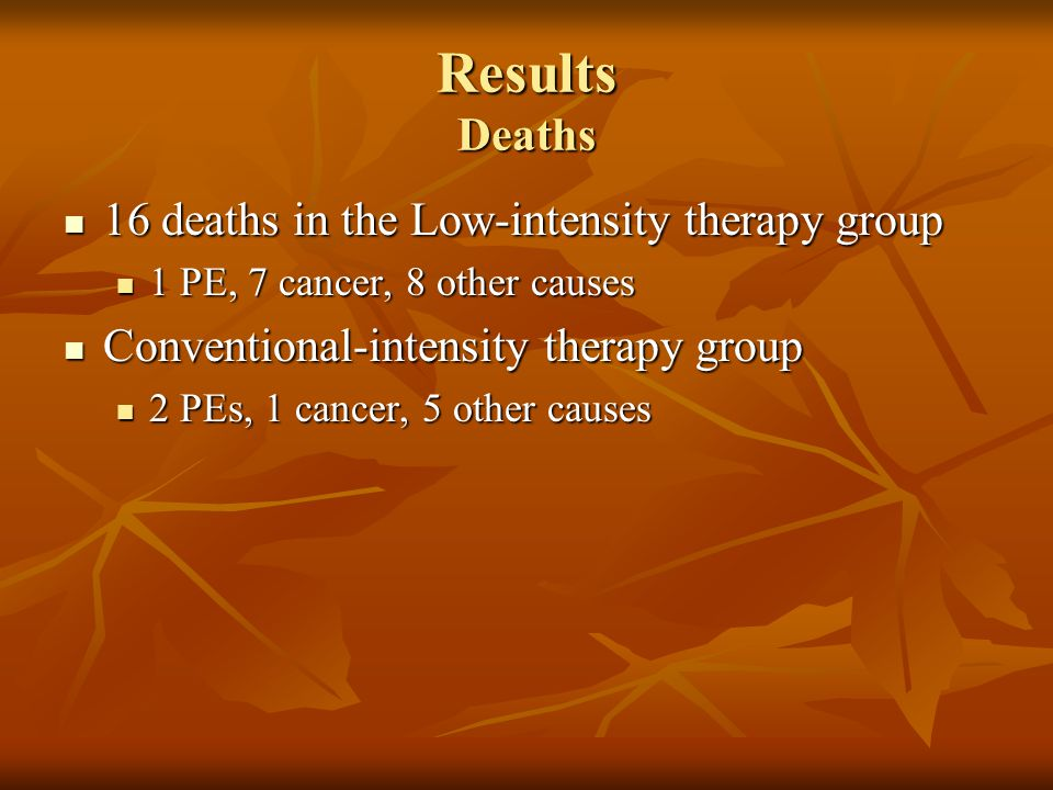 Results Deaths 16 deaths in the Low-intensity therapy group 16 deaths in the Low-intensity therapy group 1 PE, 7 cancer, 8 other causes 1 PE, 7 cancer, 8 other causes Conventional-intensity therapy group Conventional-intensity therapy group 2 PEs, 1 cancer, 5 other causes 2 PEs, 1 cancer, 5 other causes