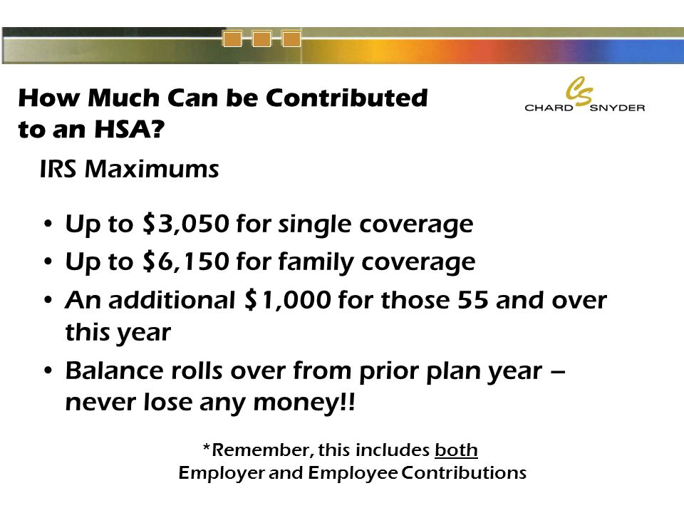 How Much Can be Contributed to an HSA.