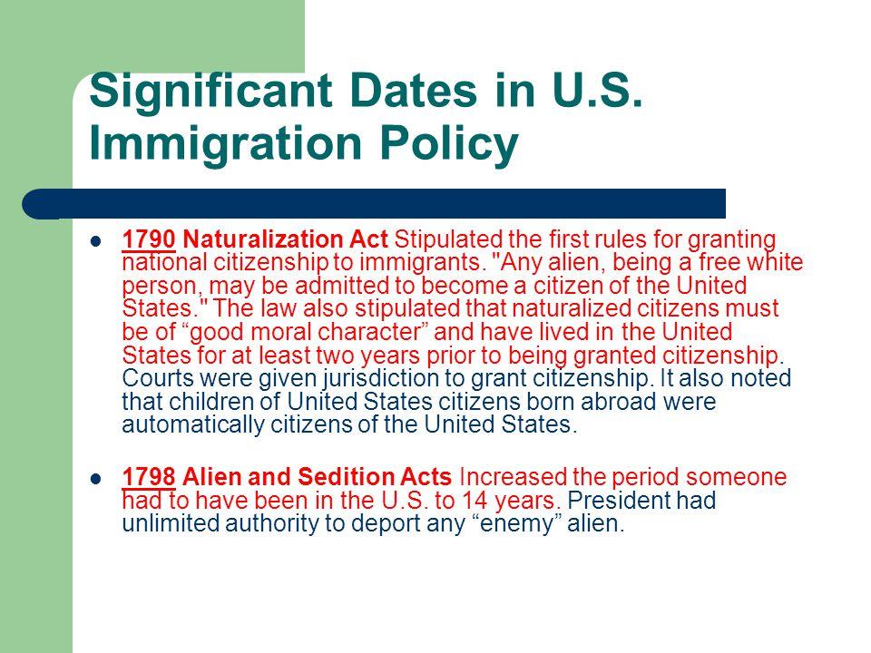 Significant Dates in U.S.