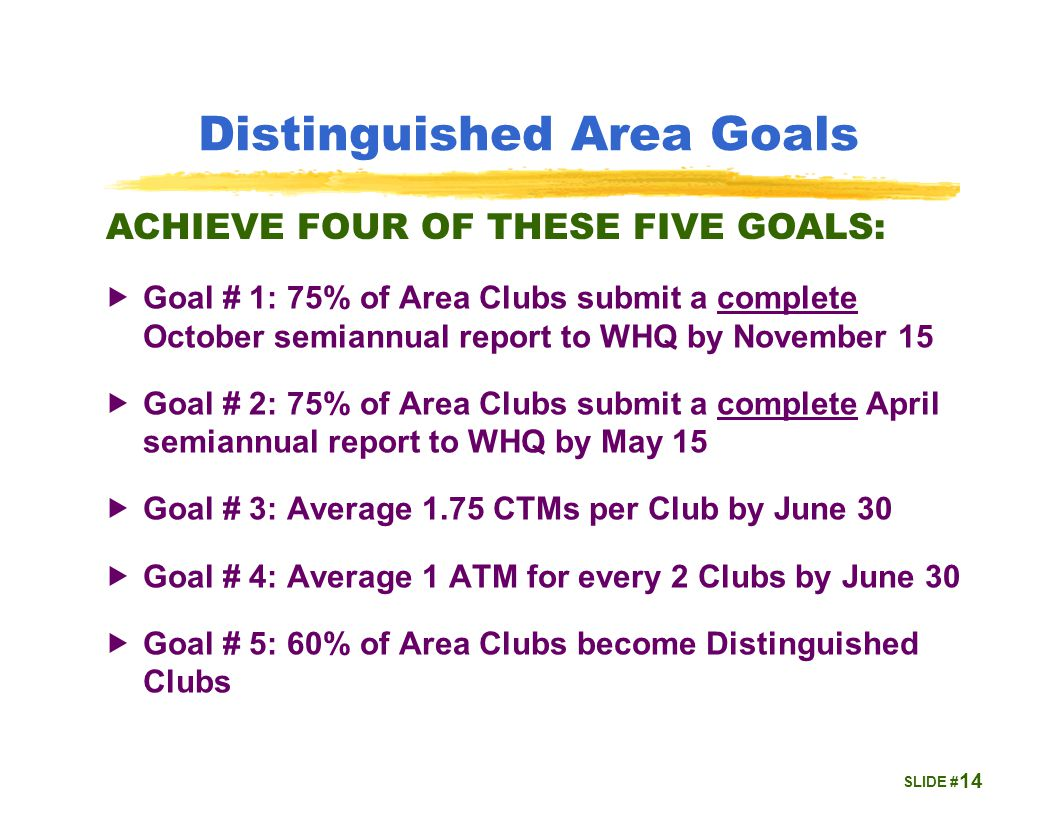 SLIDE # Distinguished Area Goals  Goal # 1: 75% of Area Clubs submit a complete October semiannual report to WHQ by November 15  Goal # 2: 75% of Area Clubs submit a complete April semiannual report to WHQ by May 15  Goal # 3: Average 1.75 CTMs per Club by June 30  Goal # 4: Average 1 ATM for every 2 Clubs by June 30  Goal # 5: 60% of Area Clubs become Distinguished Clubs 14 ACHIEVE FOUR OF THESE FIVE GOALS: