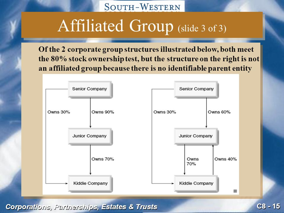 C8 - 15 Corporations, Partnerships, Estates & Trusts Affiliated Group (slide 3 of 3) Of the 2 corporate group structures illustrated below, both meet