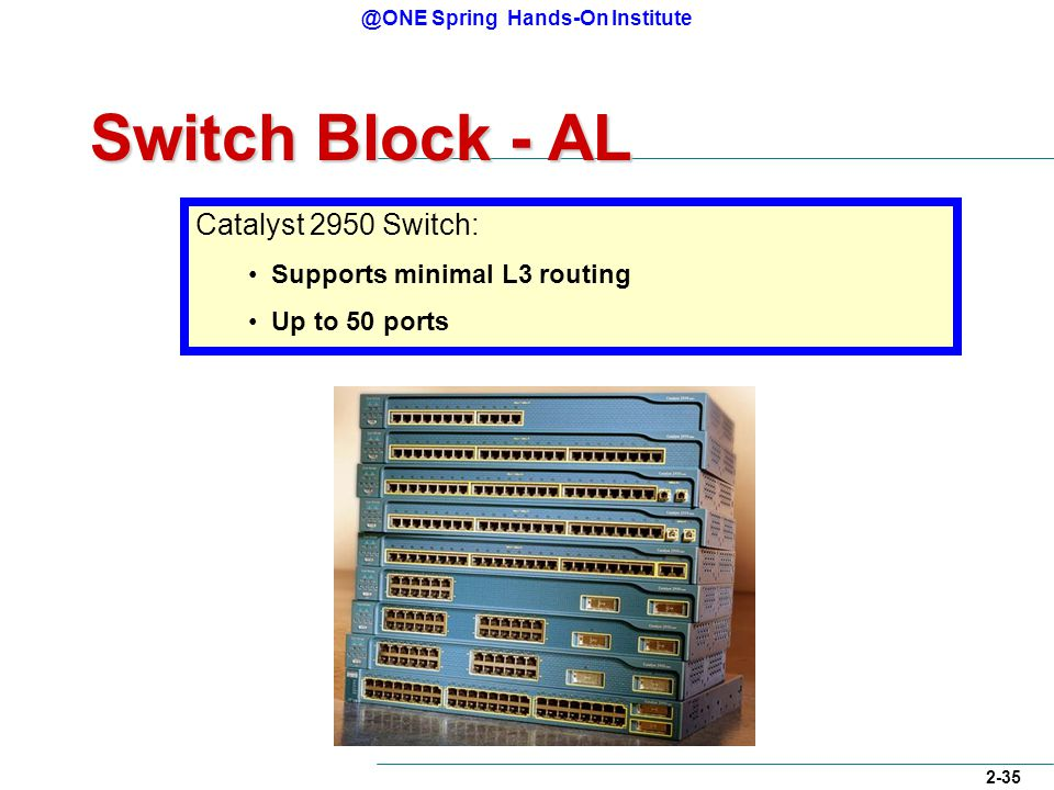 @ONE Spring Hands-On Institute 2-35 Switch Block - AL Catalyst 2950 Switch: Supports minimal L3 routing Up to 50 ports