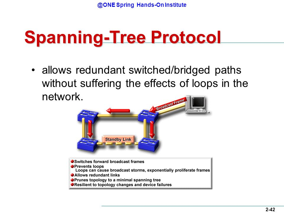 @ONE Spring Hands-On Institute 2-42 Spanning-Tree Protocol allows redundant switched/bridged paths without suffering the effects of loops in the network.