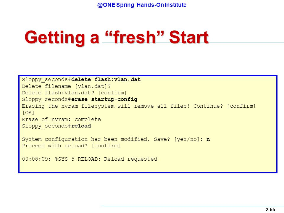 @ONE Spring Hands-On Institute 2-55 Getting a fresh Start Sloppy_seconds#delete flash:vlan.dat Delete filename [vlan.dat].