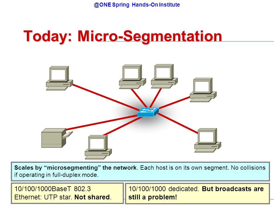 @ONE Spring Hands-On Institute 2-7 Today: Micro-Segmentation 10/100/1000BaseT 802.3 Ethernet: UTP star.
