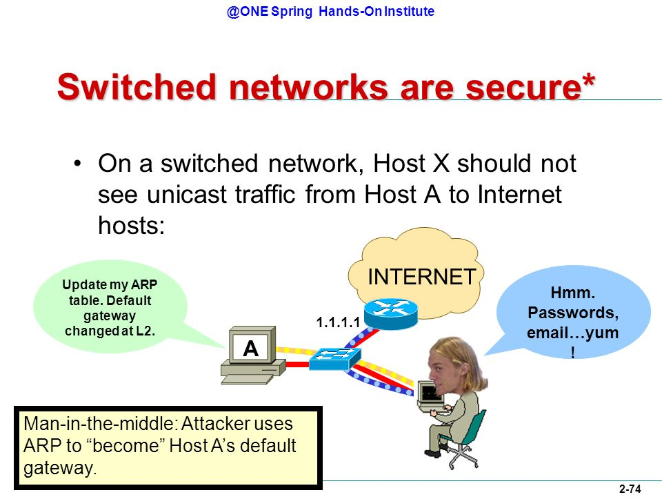 @ONE Spring Hands-On Institute 2-74 Switched networks are secure* On a switched network, Host X should not see unicast traffic from Host A to Internet hosts: INTERNET X Man-in-the-middle: Attacker uses ARP to become Host A's default gateway.