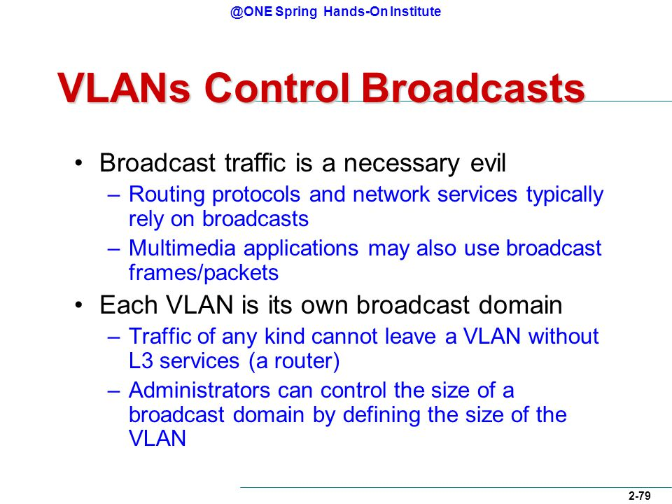 @ONE Spring Hands-On Institute 2-79 VLANs Control Broadcasts Broadcast traffic is a necessary evil –Routing protocols and network services typically rely on broadcasts –Multimedia applications may also use broadcast frames/packets Each VLAN is its own broadcast domain –Traffic of any kind cannot leave a VLAN without L3 services (a router) –Administrators can control the size of a broadcast domain by defining the size of the VLAN