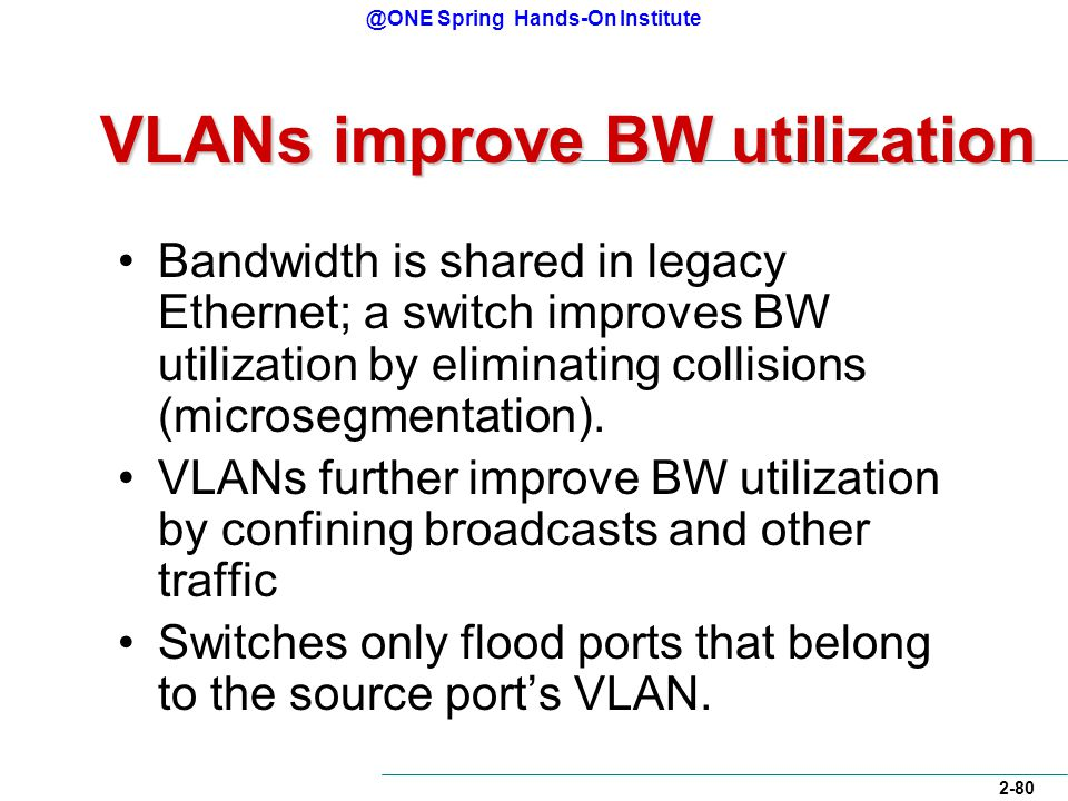 @ONE Spring Hands-On Institute 2-80 VLANs improve BW utilization Bandwidth is shared in legacy Ethernet; a switch improves BW utilization by eliminating collisions (microsegmentation).
