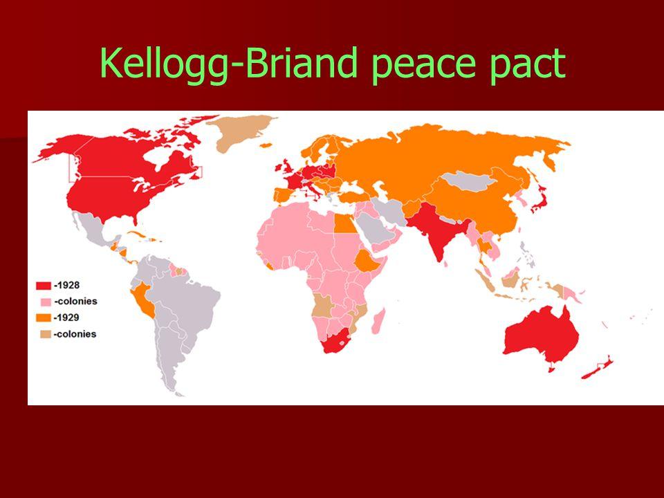 Kellogg-Briand peace pact