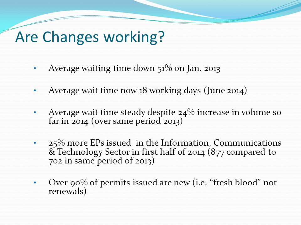 Are Changes working. Average waiting time down 51% on Jan.