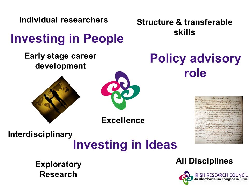 Investing in People Excellence Exploratory Research Individual researchers Early stage career development Investing in Ideas Policy advisory role Structure & transferable skills All Disciplines Interdisciplinary