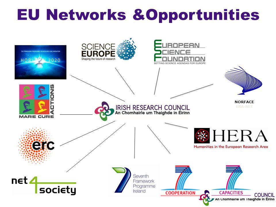 EU Networks &Opportunities NORFACE ERA-NET