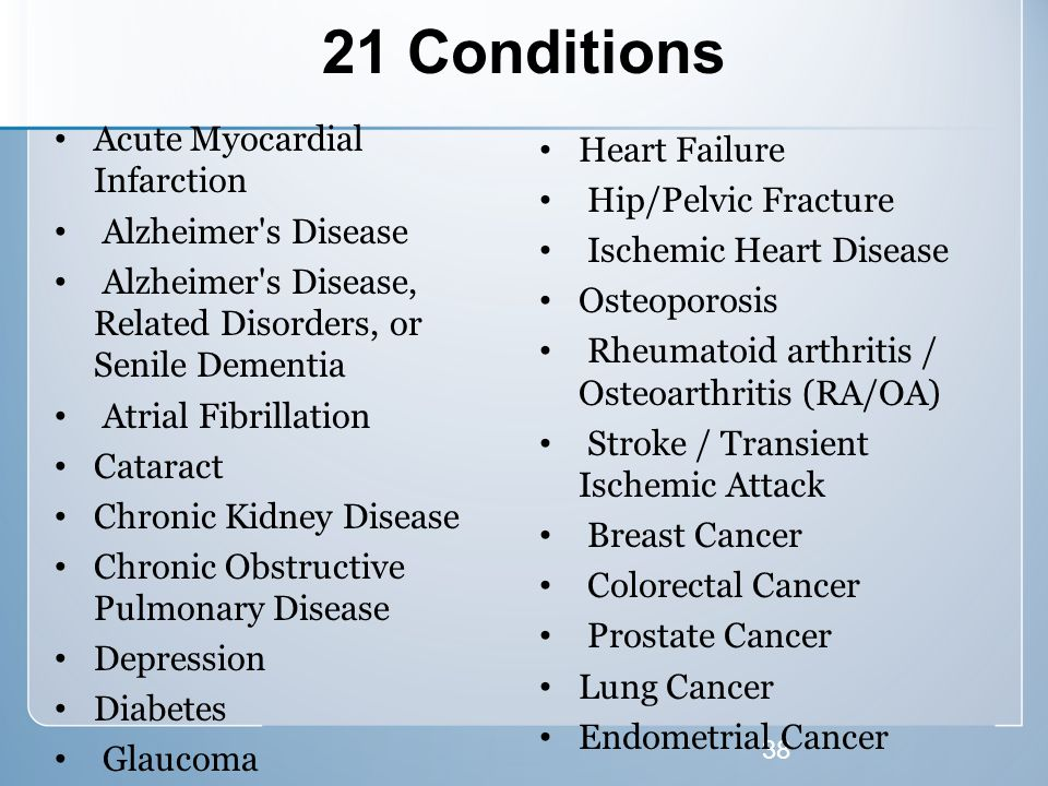 21 Conditions Acute Myocardial Infarction Alzheimer s Disease Alzheimer s Disease, Related Disorders, or Senile Dementia Atrial Fibrillation Cataract Chronic Kidney Disease Chronic Obstructive Pulmonary Disease Depression Diabetes Glaucoma 38 Heart Failure Hip/Pelvic Fracture Ischemic Heart Disease Osteoporosis Rheumatoid arthritis / Osteoarthritis (RA/OA) Stroke / Transient Ischemic Attack Breast Cancer Colorectal Cancer Prostate Cancer Lung Cancer Endometrial Cancer