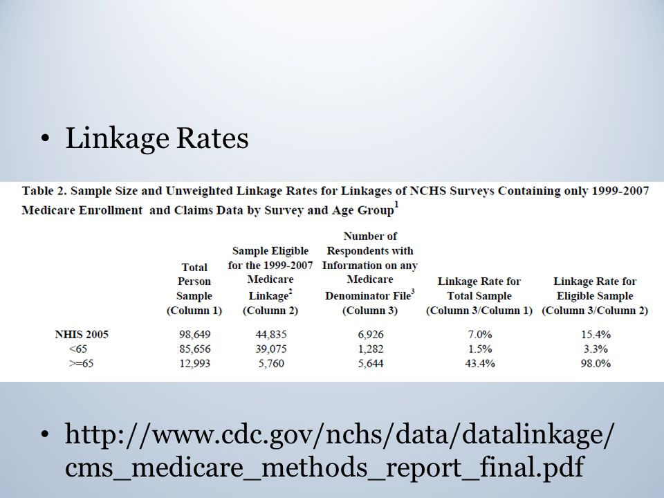 Linkage Rates http://www.cdc.gov/nchs/data/datalinkage/ cms_medicare_methods_report_final.pdf