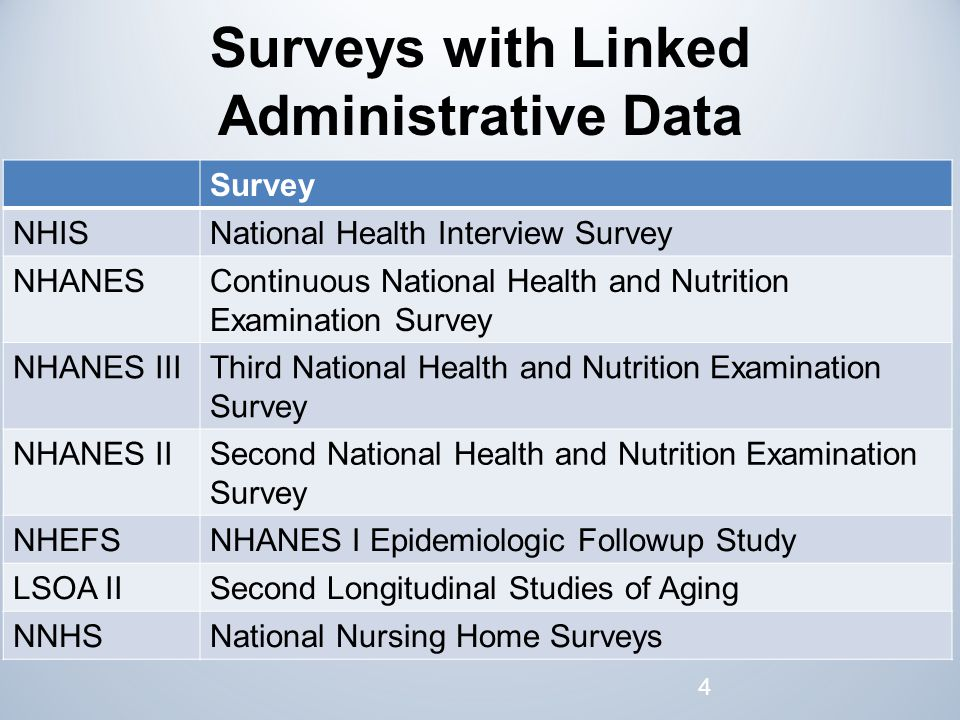 Surveys with Linked Administrative Data Survey NHISNational Health Interview Survey NHANESContinuous National Health and Nutrition Examination Survey NHANES IIIThird National Health and Nutrition Examination Survey NHANES IISecond National Health and Nutrition Examination Survey NHEFSNHANES I Epidemiologic Followup Study LSOA IISecond Longitudinal Studies of Aging NNHSNational Nursing Home Surveys 4