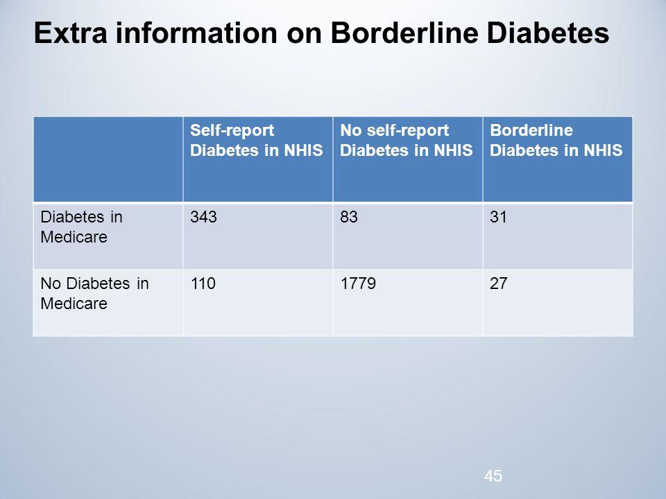 Extra information on Borderline Diabetes Self-report Diabetes in NHIS No self-report Diabetes in NHIS Borderline Diabetes in NHIS Diabetes in Medicare 3438331 No Diabetes in Medicare 110177927 45