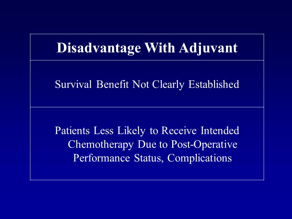 Disadvantage With Adjuvant Survival Benefit Not Clearly Established Patients Less Likely to Receive Intended Chemotherapy Due to Post-Operative Performance Status, Complications