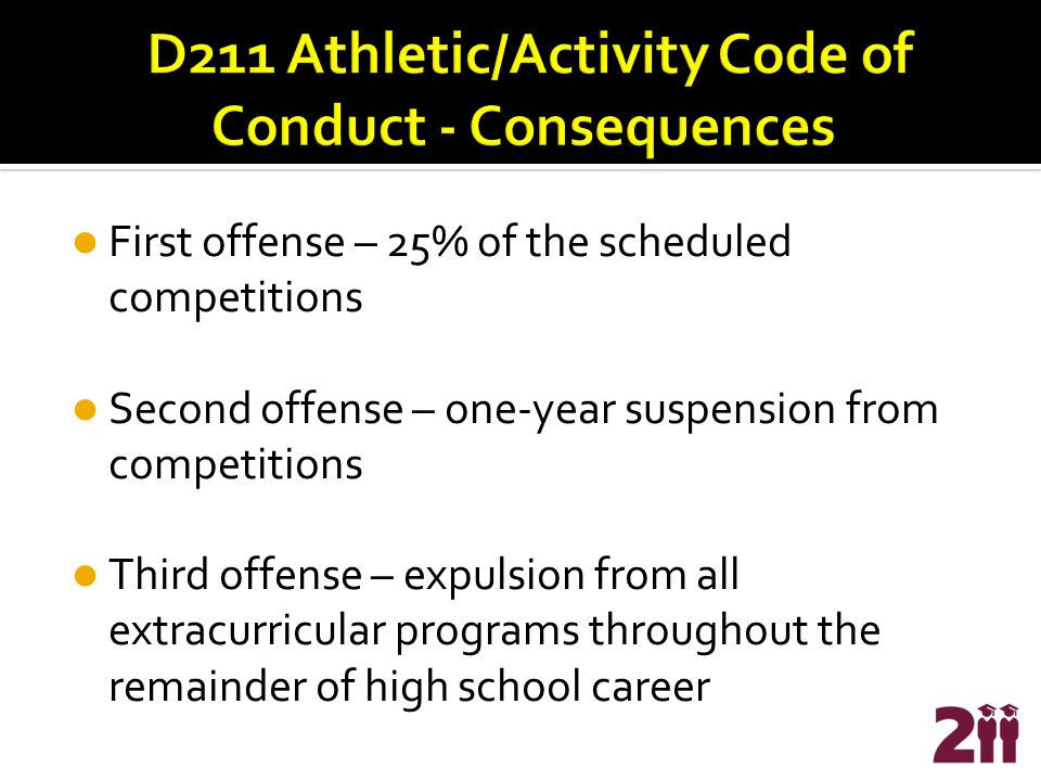 First offense – 25% of the scheduled competitions Second offense – one-year suspension from competitions Third offense – expulsion from all extracurricular programs throughout the remainder of high school career