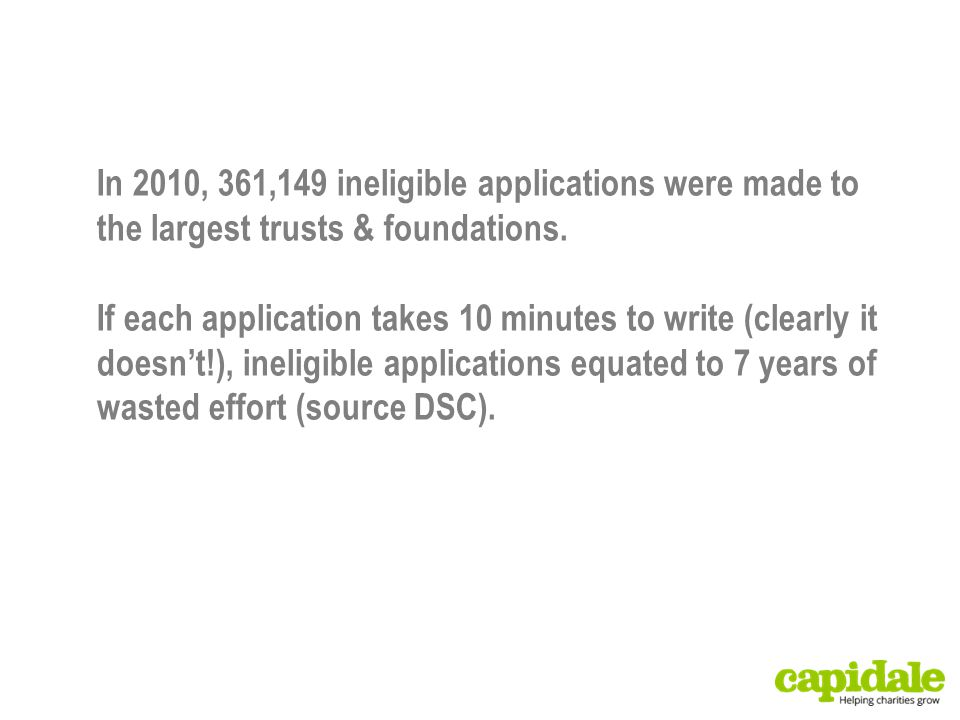 In 2010, 361,149 ineligible applications were made to the largest trusts & foundations. If each application takes 10 minutes to write (clearly it does