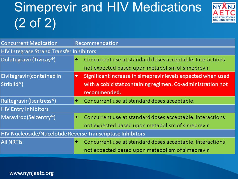 Simeprevir and HIV Medications (2 of 2) Concurrent MedicationRecommendation HIV Integrase Strand Transfer Inhibitors Dolutegravir (Tivicay®)  Concurr
