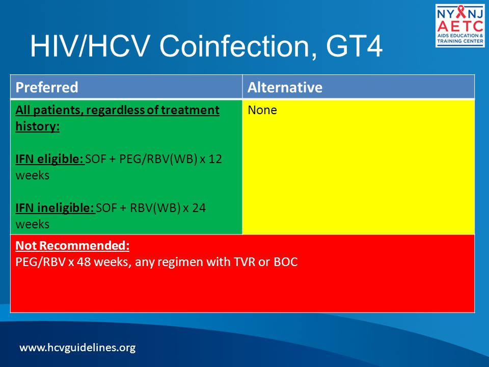 HIV/HCV Coinfection, GT4 PreferredAlternative All patients, regardless of treatment history: IFN eligible: SOF + PEG/RBV(WB) x 12 weeks IFN ineligible