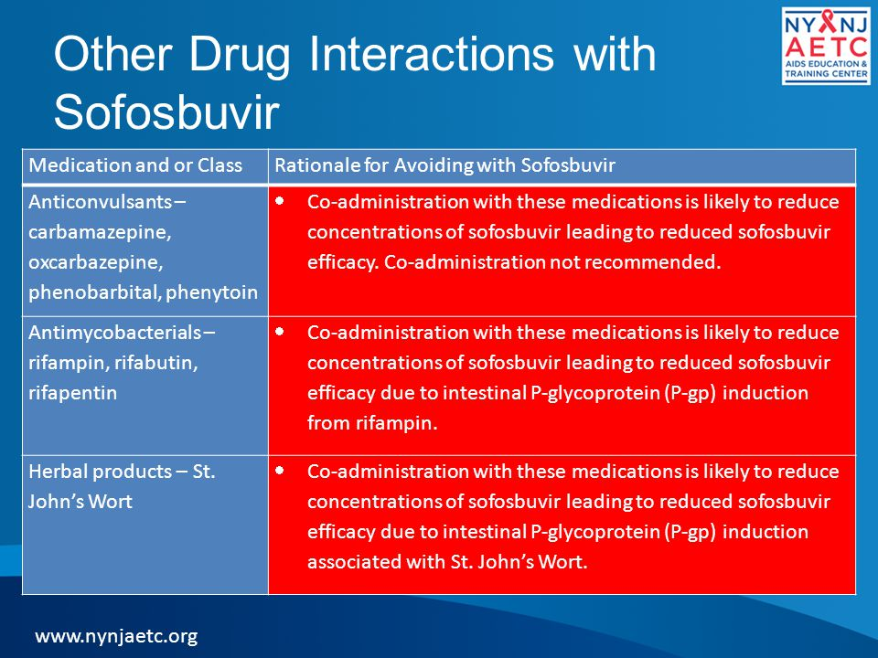 Other Drug Interactions with Sofosbuvir Medication and or ClassRationale for Avoiding with Sofosbuvir Anticonvulsants – carbamazepine, oxcarbazepine,