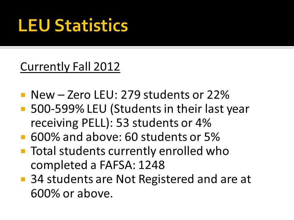 Currently Fall 2012  New – Zero LEU: 279 students or 22%  500-599% LEU (Students in their last year receiving PELL): 53 students or 4%  600% and ab
