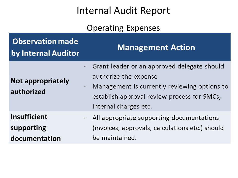 Operating Expenses Internal Audit Report Observation made by Internal Auditor Management Action Not appropriately authorized -Grant leader or an approved delegate should authorize the expense -Management is currently reviewing options to establish approval review process for SMCs, Internal charges etc.