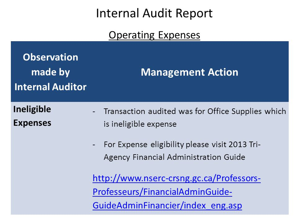 Operating Expenses Internal Audit Report Observation made by Internal Auditor Management Action Ineligible Expenses -Transaction audited was for Offic