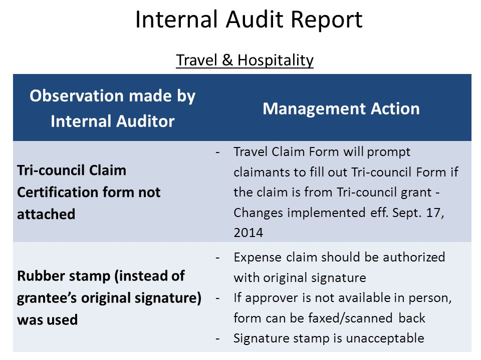 Travel & Hospitality Internal Audit Report Observation made by Internal Auditor Management Action Insufficient supporting documentation -Appropriate supporting documentations should be submitted with all expenses claimed -Specific to Hospitality Charges: Purpose, #of attendees names and affiliation of attendees